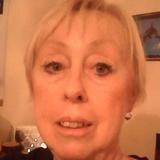 Live in care Profile - 22137