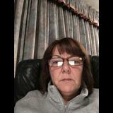 Live in care Profile - 27390